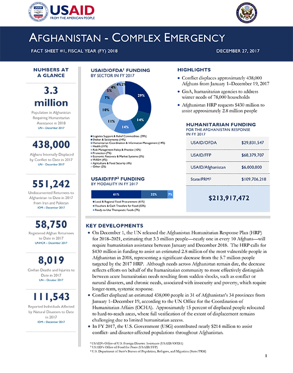 Afghanistan Complex Emergency Fact Sheet #1 - 12-27-2017