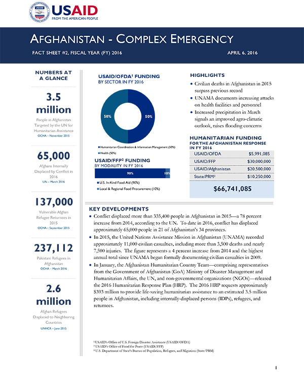 Afghanistan Complex Emergency Fact Sheet #2 - 04-06-2016