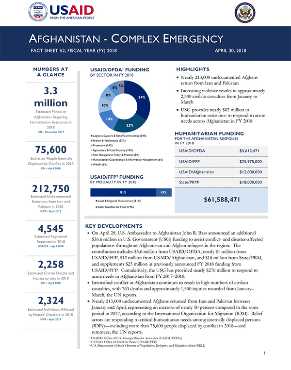 Afghanistan Complex Emergency Fact Sheet #2 - 04-30-2018