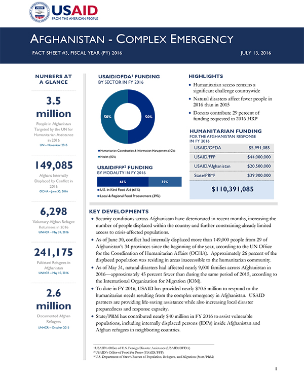 Afghanistan Complex Emergency Fact Sheet #3 - 07-13-2016