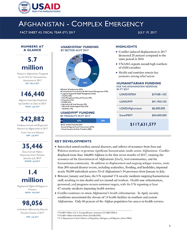 Afghanistan Complex Emergency Fact Sheet #3 - 07-19-2017