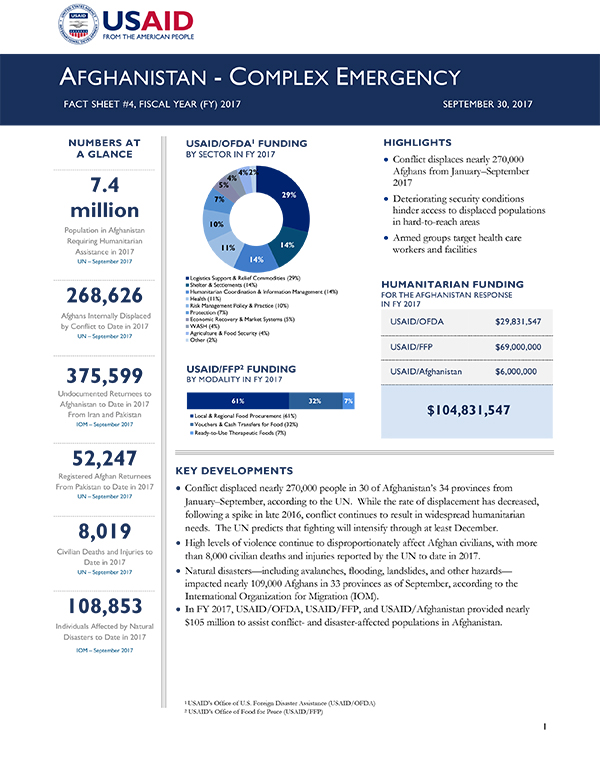 Afghanistan Complex Emergency Fact Sheet #4 - 09-30-2017