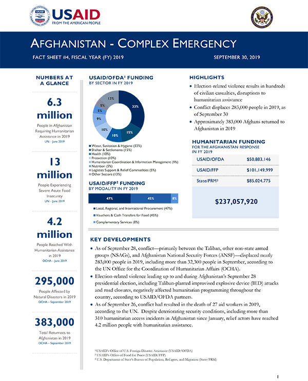 Afghanistan Complex Emergency Fact Sheet #4 - 09-30-2019