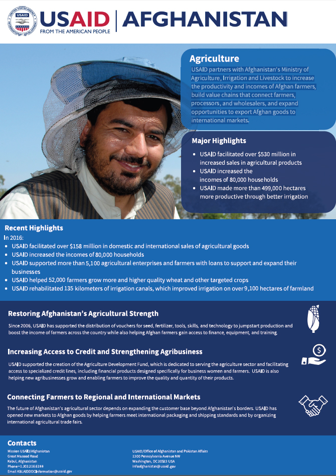 USAID Afghanistan Agriculture Fact Sheet