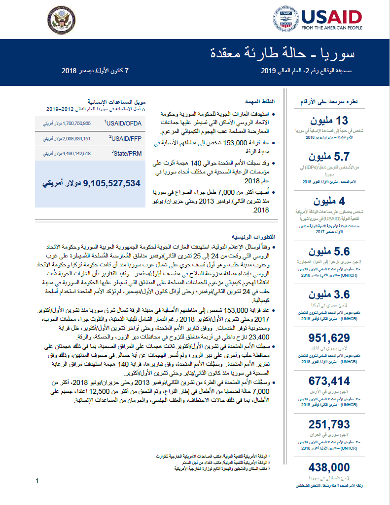 Syria Complex Emergency - Fact Sheet #2 FY19 | December 07