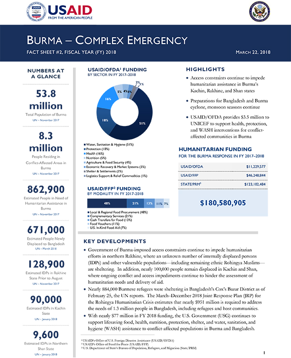 Burma Complex Emergency Fact Sheet #2