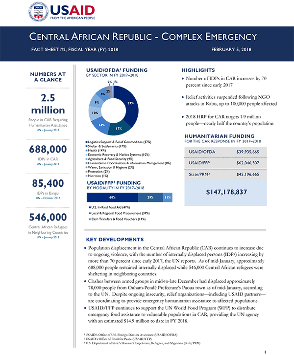 Central African Republic Complex Emergency Fact Sheet #2 - 02-05-2018
