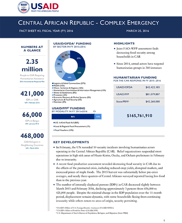 Central African Republic Complex Emergency Fact Sheet #3 - 03-25-2016