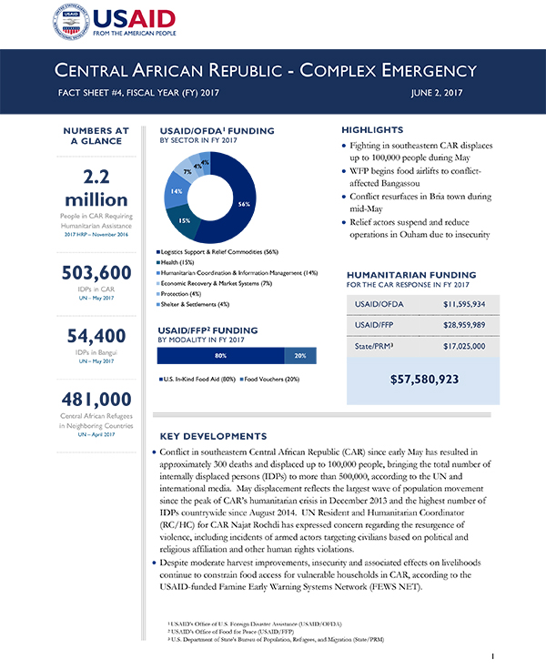 Central African Republic Complex Emergency Fact Sheet #4 - 06-02-2017