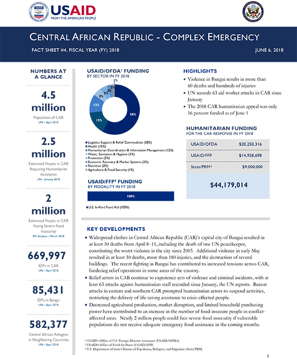 Central African Republic Complex Emergency Fact Sheet #4 - 06-06-2018
