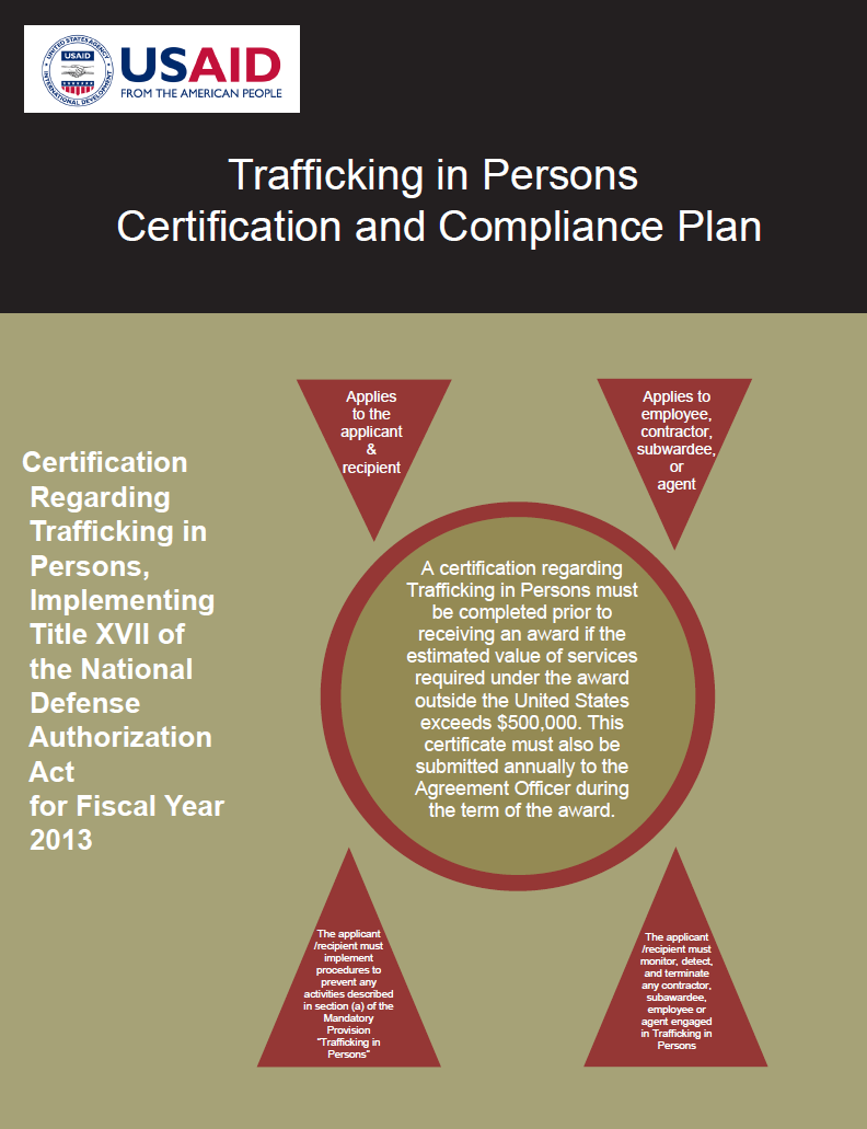 Infographic Trafficking In Persons Certification And Compliance