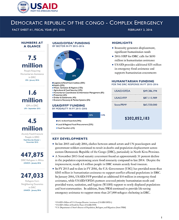 Democratic Republic of the Congo Complex Emergency Fact Sheet #1 - 02-03-2016
