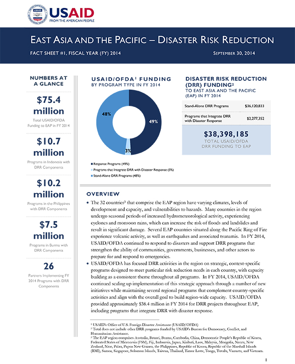 East Asia and Pacific DRR Fact Sheet Fact Sheet #1 FY 2014