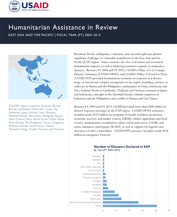 12-16-13 USAID/DCHA East Asia and the Pacific Humanitarian Assistance in Review – FY 2004-2013