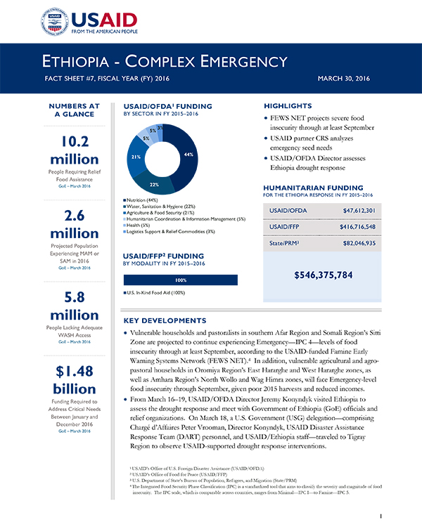 Ethiopia Complex Emergency Fact Sheet #7 - 03-30-2016