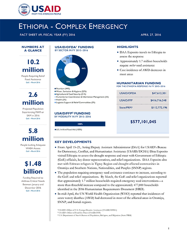 Ethiopia Complex Emergency Fact Sheet #9 - 04-27-2016