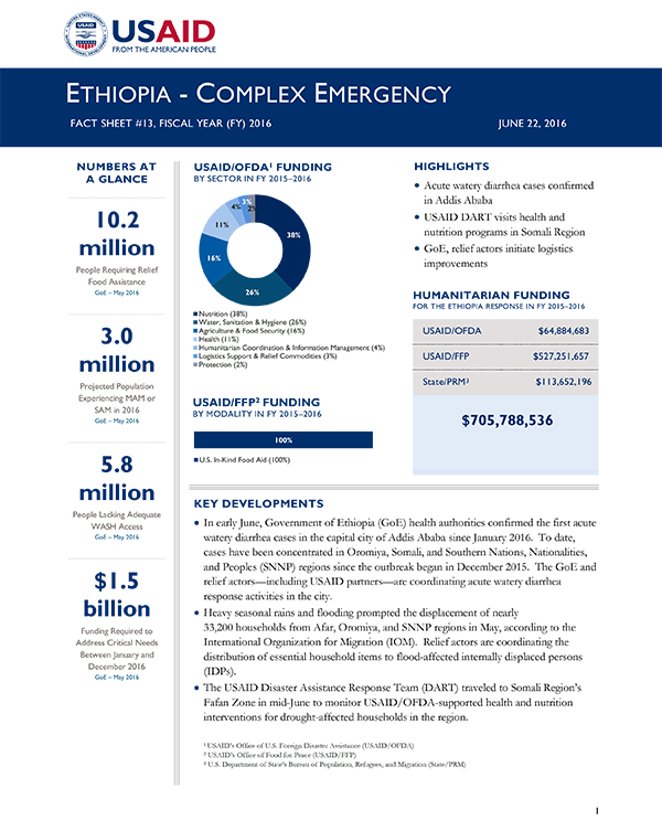 Ethiopia Complex Emergency Fact Sheet #13 - 06-22-2016