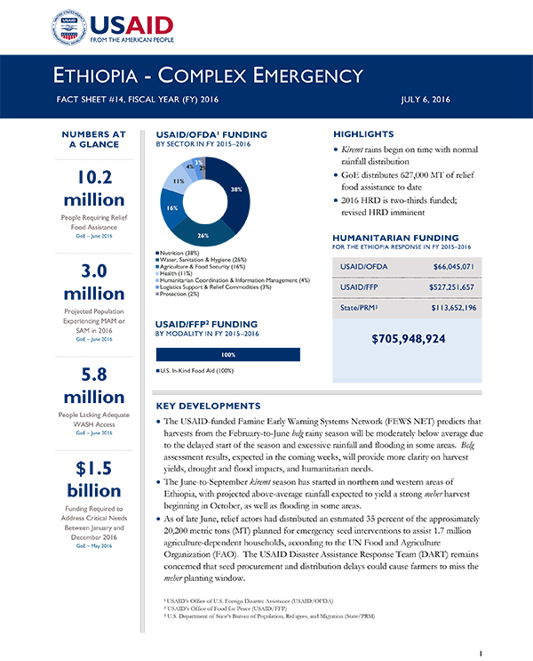 Ethiopia Complex Emergency Fact Sheet #14 - 07-06-2016