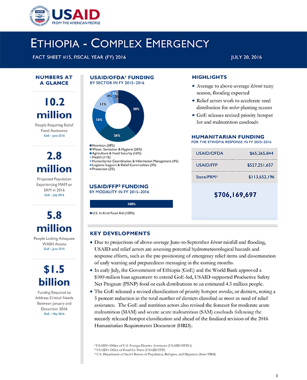 Ethiopia Complex Emergency Fact Sheet #15 - 07-20-2016