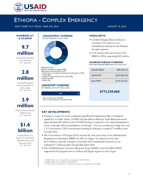 Ethiopia Complex Emergency Fact Sheet #17 - 08-19-2016