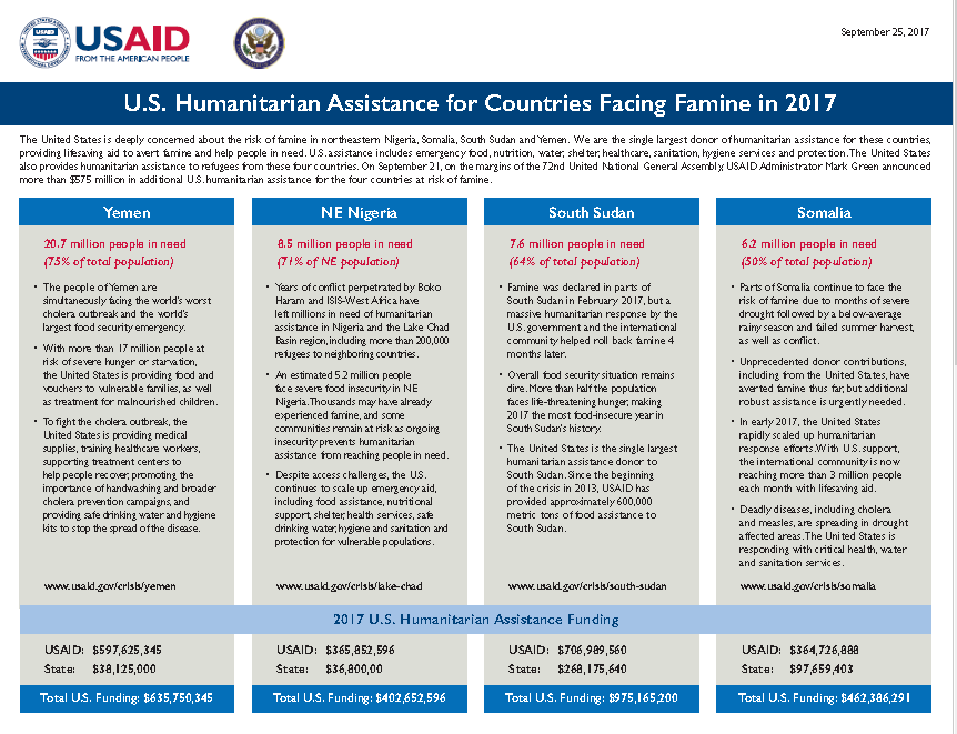 U.S. Humanitarian Assistance for Countries Facing Famine in 2017