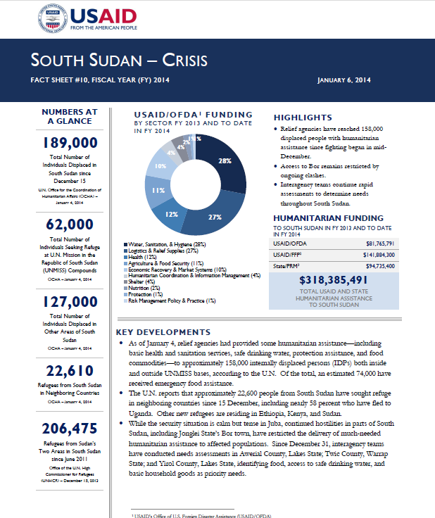 South Sudan Crisis Fact Sheet #10 - January 6, 2014