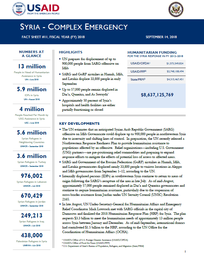 Syria Complex Emergency - Fact Sheet #11 FY18 | September 14