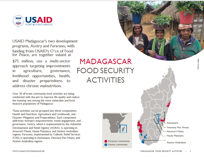 Madagascar Food Security Activities