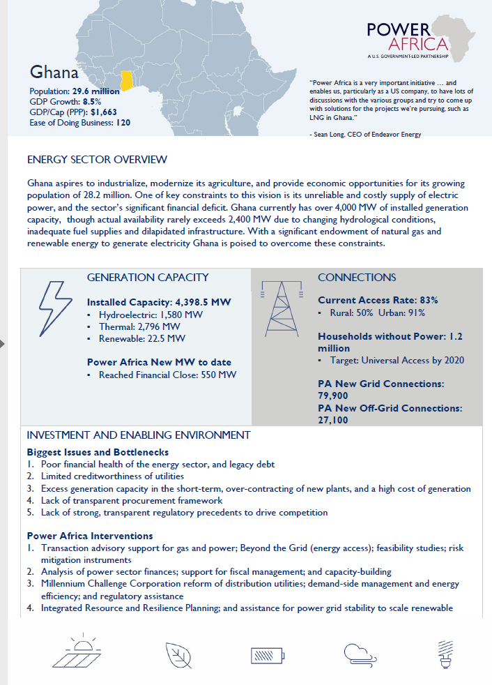 Power Africa Ghana Fact Sheet