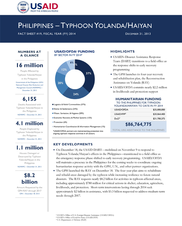 Typhoon Haiyan / Yolanda Fact Sheet #19 - 12/31/2013