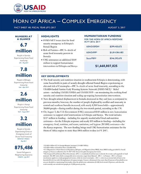 Horn of Africa Complex Emergency Fact Sheet #8 - 08-03-2017