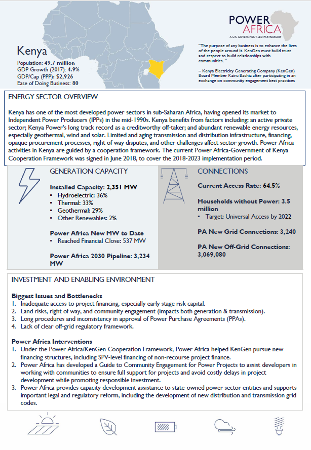 Power Africa Kenya Fact Sheet