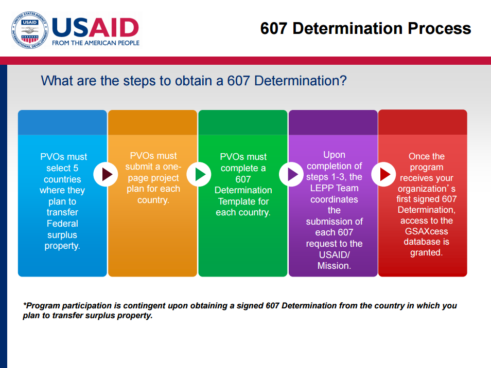 Limited Excess Property Program 607 Determination Process