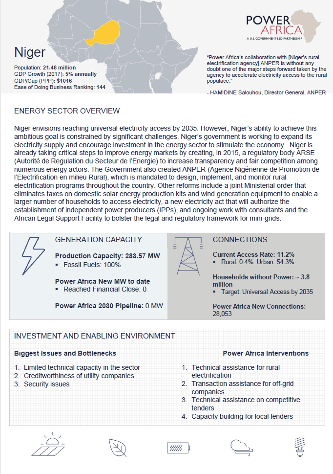 Power Africa Niger Fact Sheet