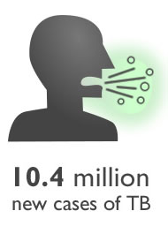 Graphic of a man coughing - 10.4 million new cases of TB