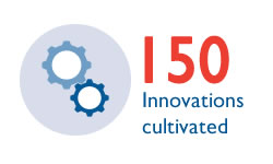 150 Innovations cultivated