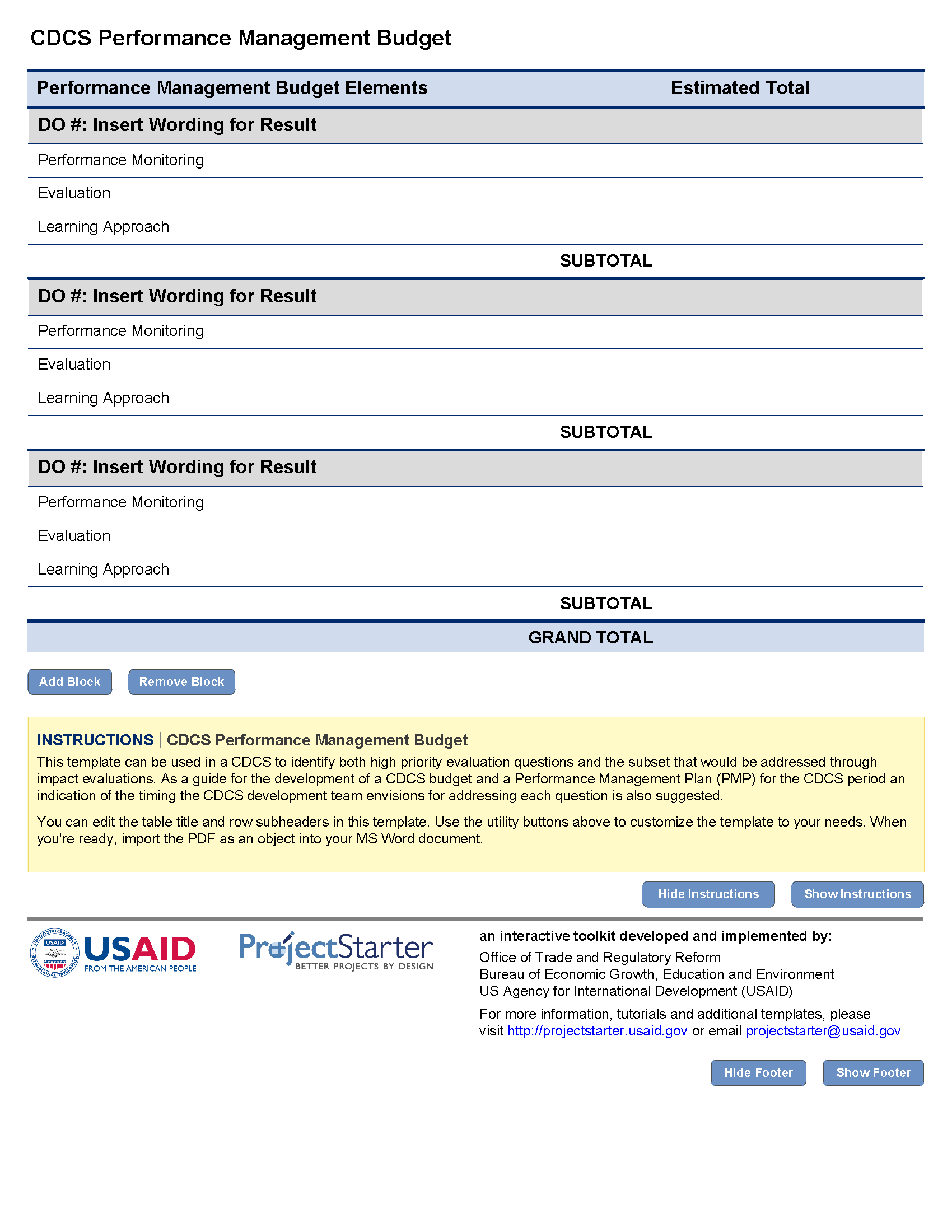 Performance Management Budget Template  Program Cycle  Project Within Monitoring And Evaluation Report Template