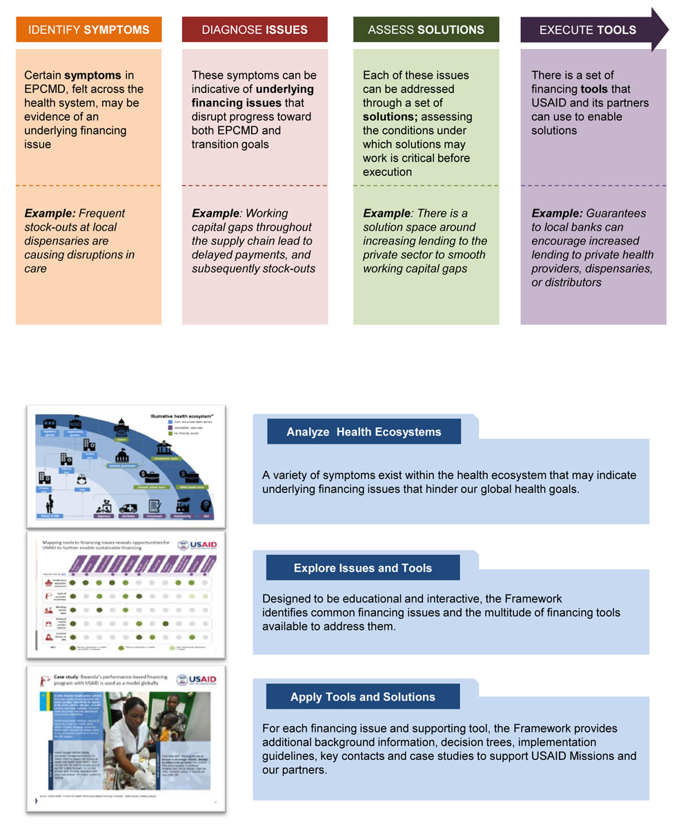 Second page of financing framework two-pager