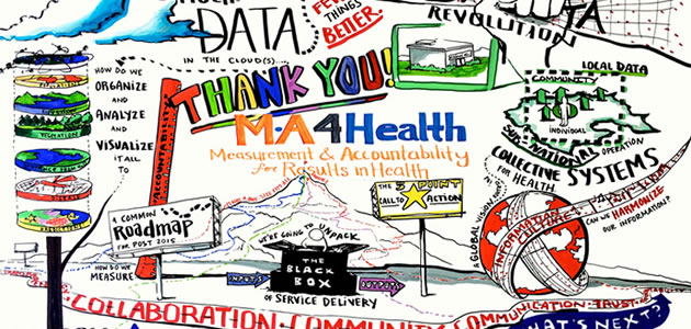 Image of the MA4Health Summit Whiteboard talk.