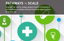 Cover image of Pathways to Scale