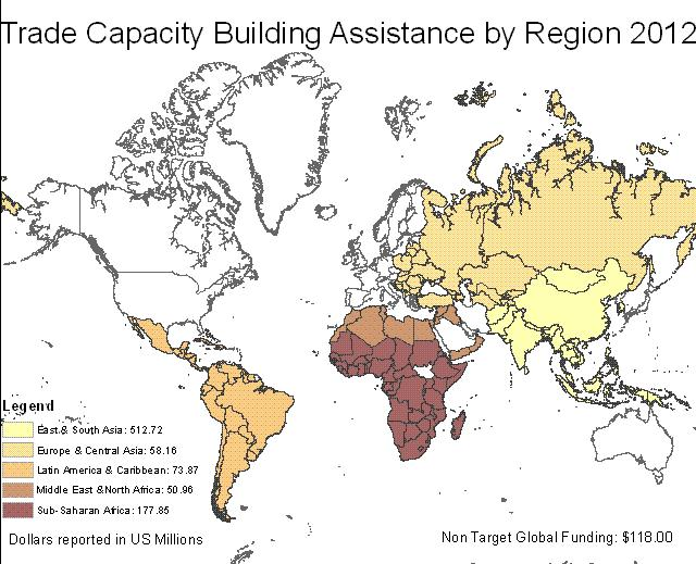 The U.S. is the largest single-country provider of trade capacity building (TCB) assistance in the world
