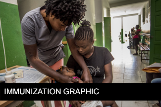 2020 Immunization Graphic