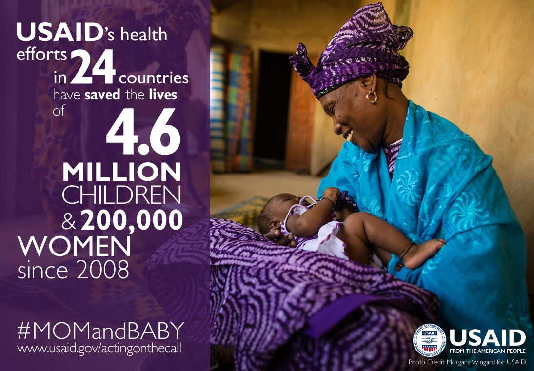 USAID's health efforts in 24 countries have saved the lives of 4.6M children and 200,000 women since 2008.