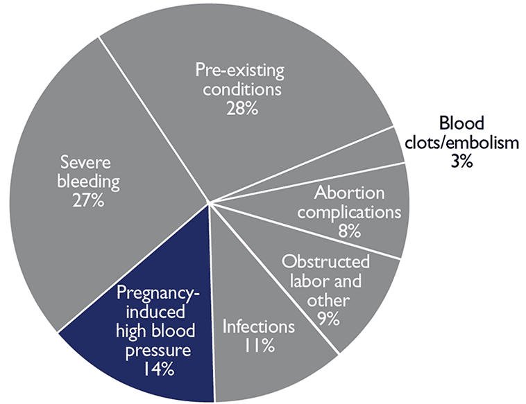 Graphic of a chart.<br />