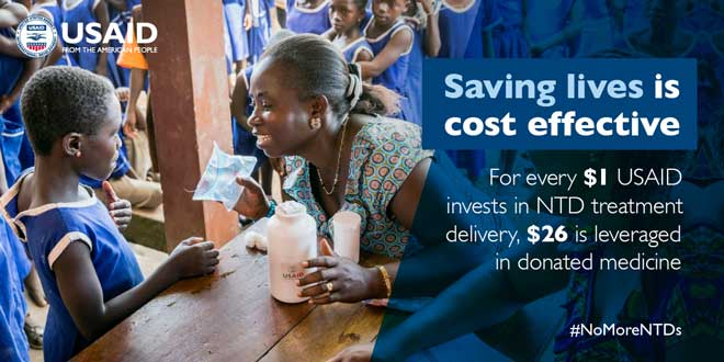 Saving Lives is cost effective. For ever $1 that USAID invests in NTD treatment delivery, $26 is leveraged in donated medicine.