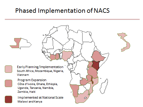 Diagram of phased implementation of NACS