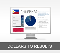 Dollars to Results tout - Philippines