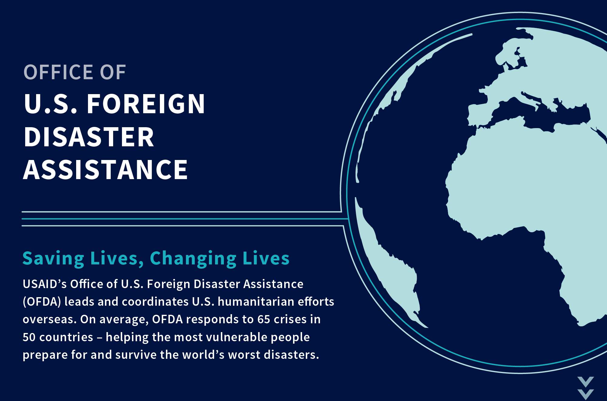 Office of U.S. Foreign Disaster Assistance. Saving Lives, Changing Lives. USAID's Office of Foreign Disaster Assistance (OFDA) leads and coordinates U.S. humanitarian efforts overseas. On average, OFDA responds to 65 crisises in 50 countries - helping the most vulnerable people prepare for and survive the world's worst disasters