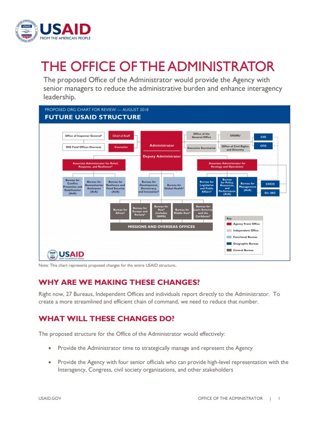 Fact Sheet: The Office of the Administrator