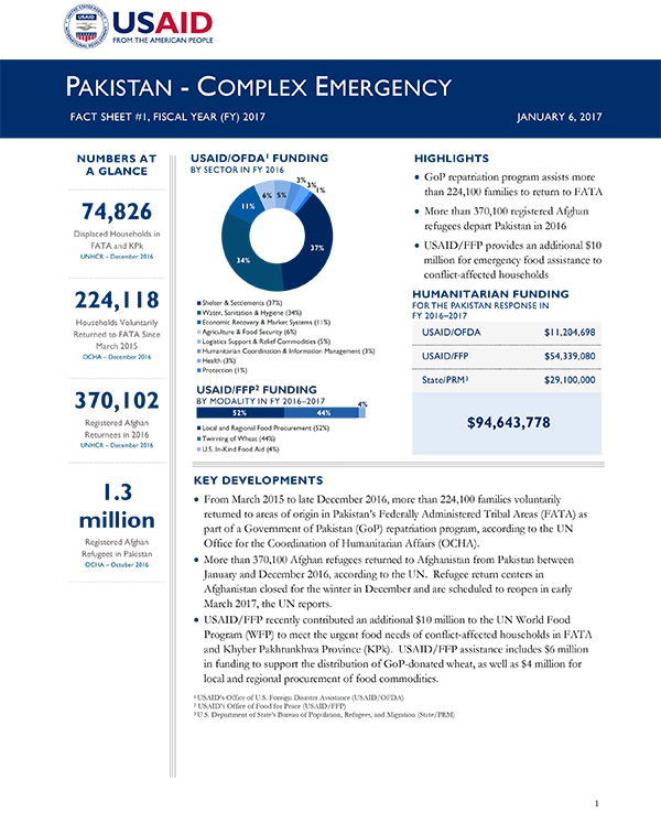 Pakistan Complex Emergency Fact Sheet #1 - 01-06-2017